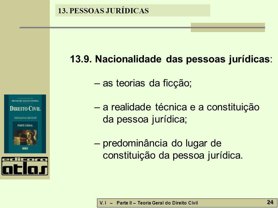 13.9. Nacionalidade das pessoas jurídicas: