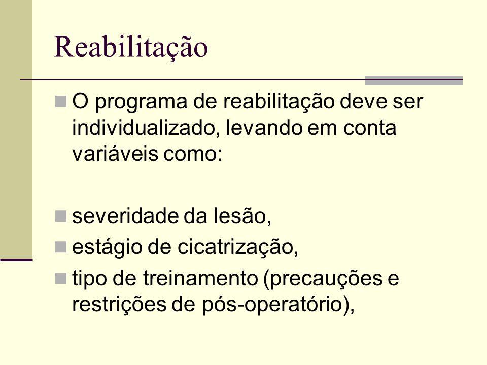 Reabilitação O programa de reabilitação deve ser individualizado, levando em conta variáveis como: severidade da lesão,