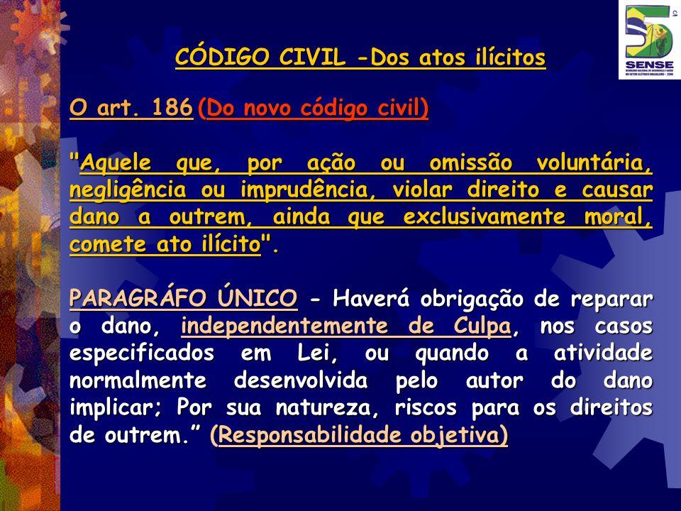 CÓDIGO CIVIL -Dos atos ilícitos