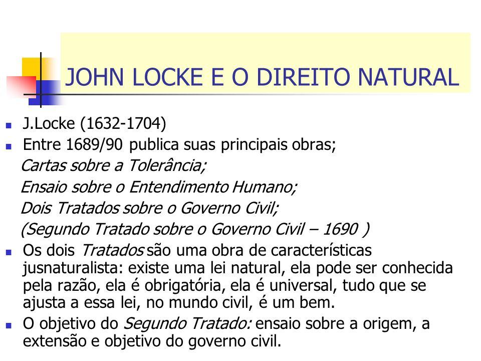 JOHN LOCKE E O DIREITO NATURAL