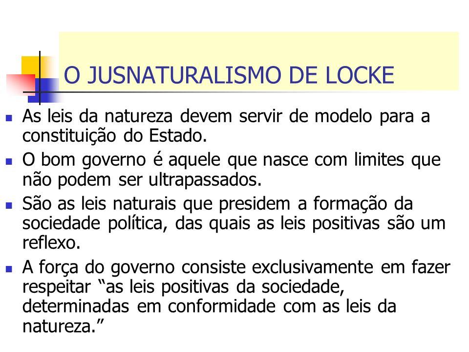 O JUSNATURALISMO DE LOCKE