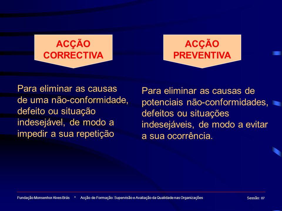 ACÇÃO CORRECTIVA ACÇÃO PREVENTIVA