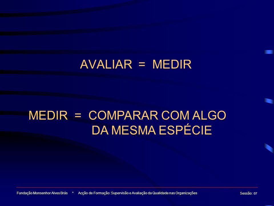 MEDIR = COMPARAR COM ALGO DA MESMA ESPÉCIE