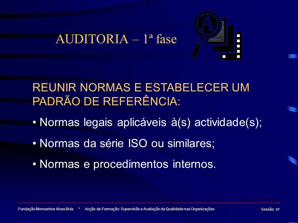 AUDITORIA – 1ª fase REUNIR NORMAS E ESTABELECER UM PADRÃO DE REFERÊNCIA: Normas legais aplicáveis à(s) actividade(s);