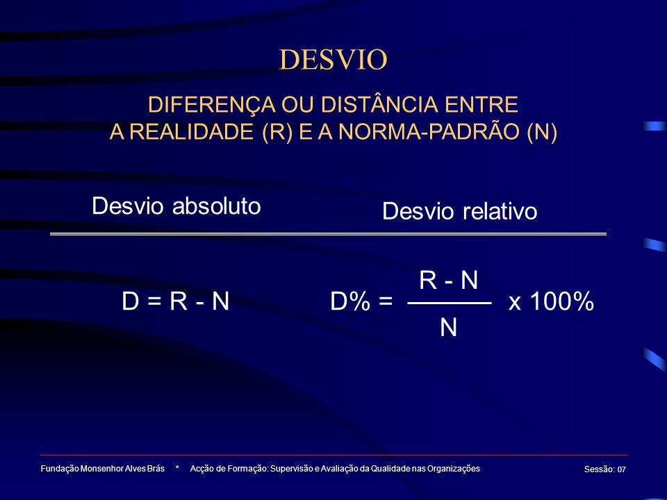DIFERENÇA OU DISTÂNCIA ENTRE A REALIDADE (R) E A NORMA-PADRÃO (N)