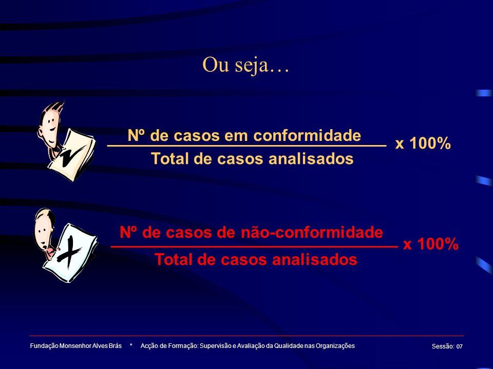 Nº de casos em conformidade Total de casos analisados