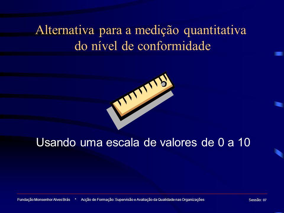 Alternativa para a medição quantitativa do nível de conformidade