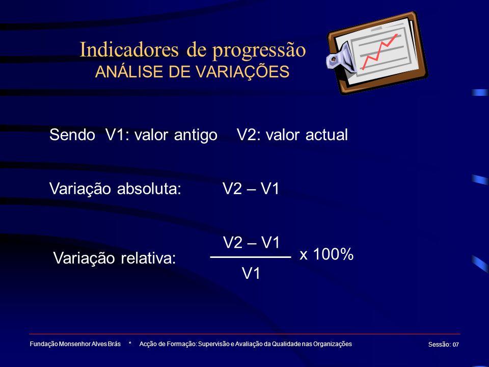 Indicadores de progressão ANÁLISE DE VARIAÇÕES