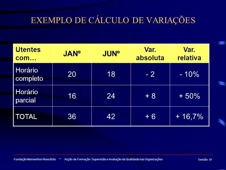 EXEMPLO DE CÁLCULO DE VARIAÇÕES