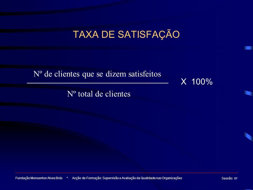 TAXA DE SATISFAÇÃO Nº de clientes que se dizem satisfeitos X 100%
