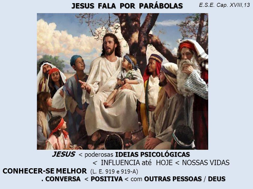 JESUS FALA POR PARÁBOLAS