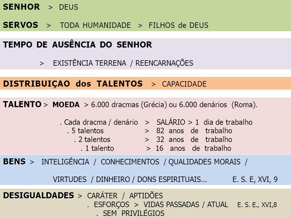 SERVOS > TODA HUMANIDADE > FILHOS de DEUS