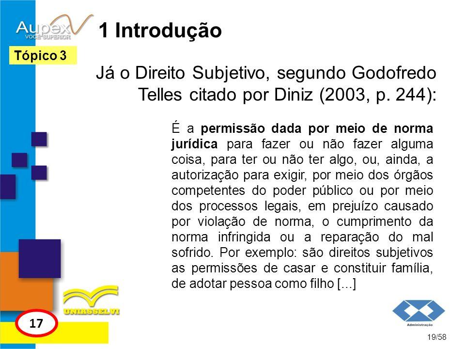 1 IntroduçãoTópico 3. Já o Direito Subjetivo, segundo Godofredo Telles citado por Diniz (2003, p. 244):