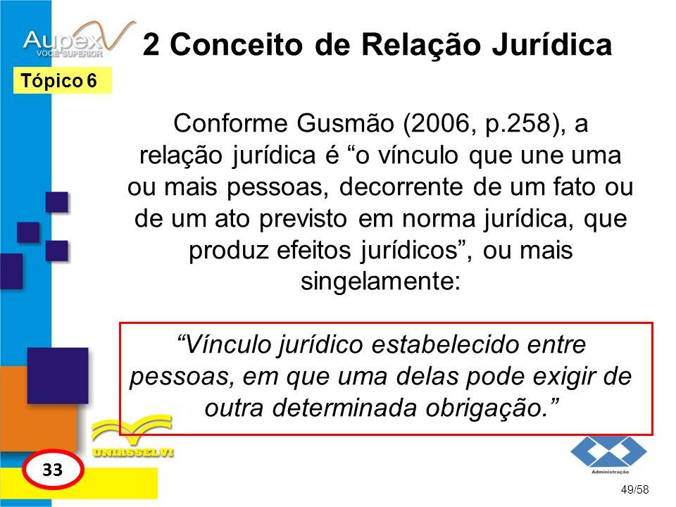 2 Conceito de Relação Jurídica
