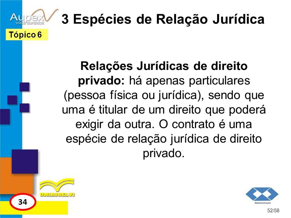 3 Espécies de Relação Jurídica