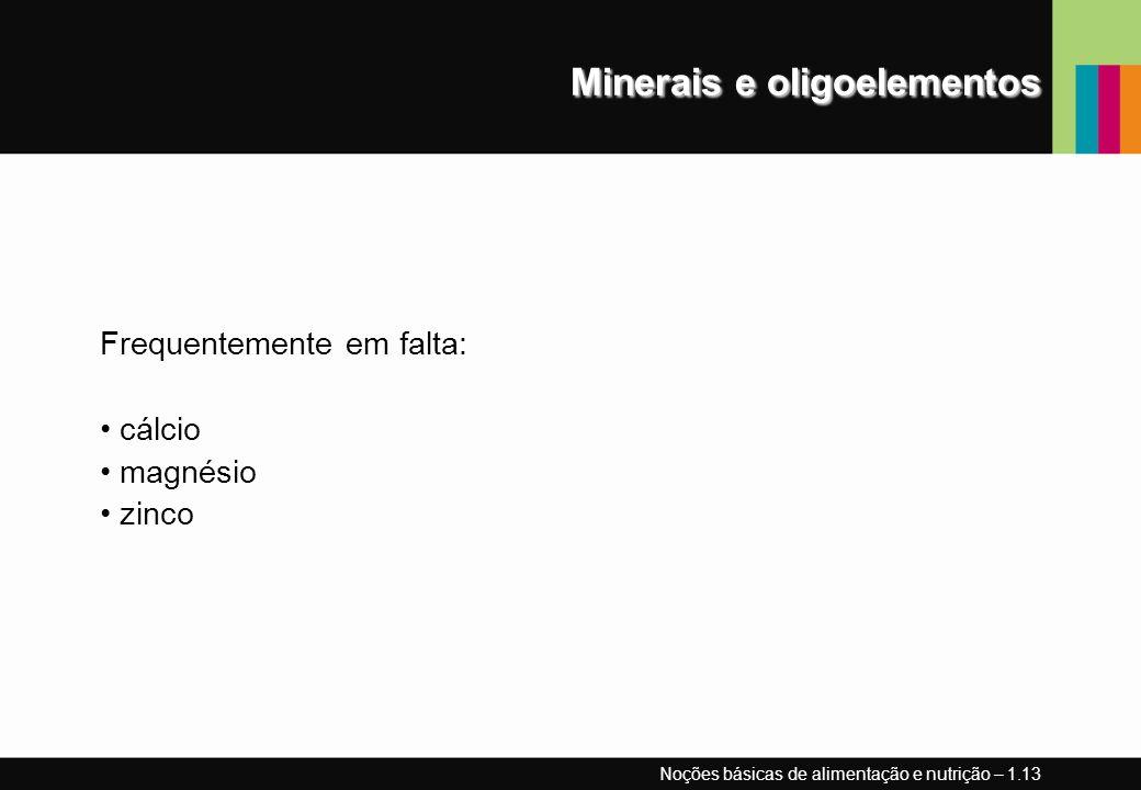 Minerais e oligoelementos