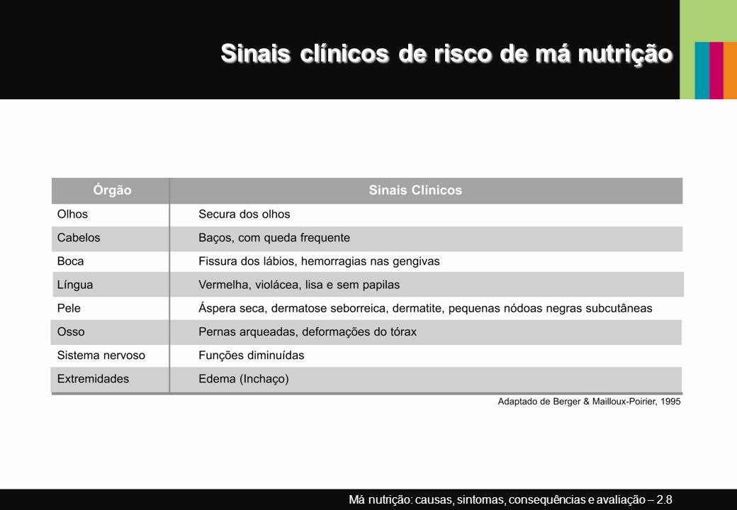 Sinais clínicos de risco de má nutrição