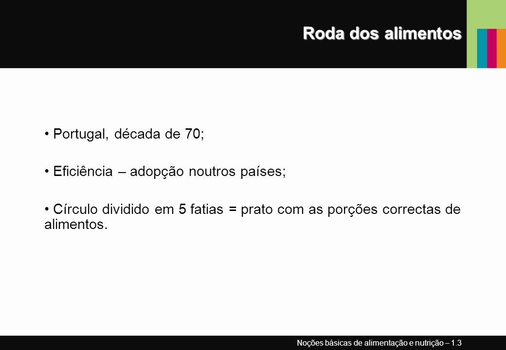 Roda dos alimentos Portugal, década de 70;