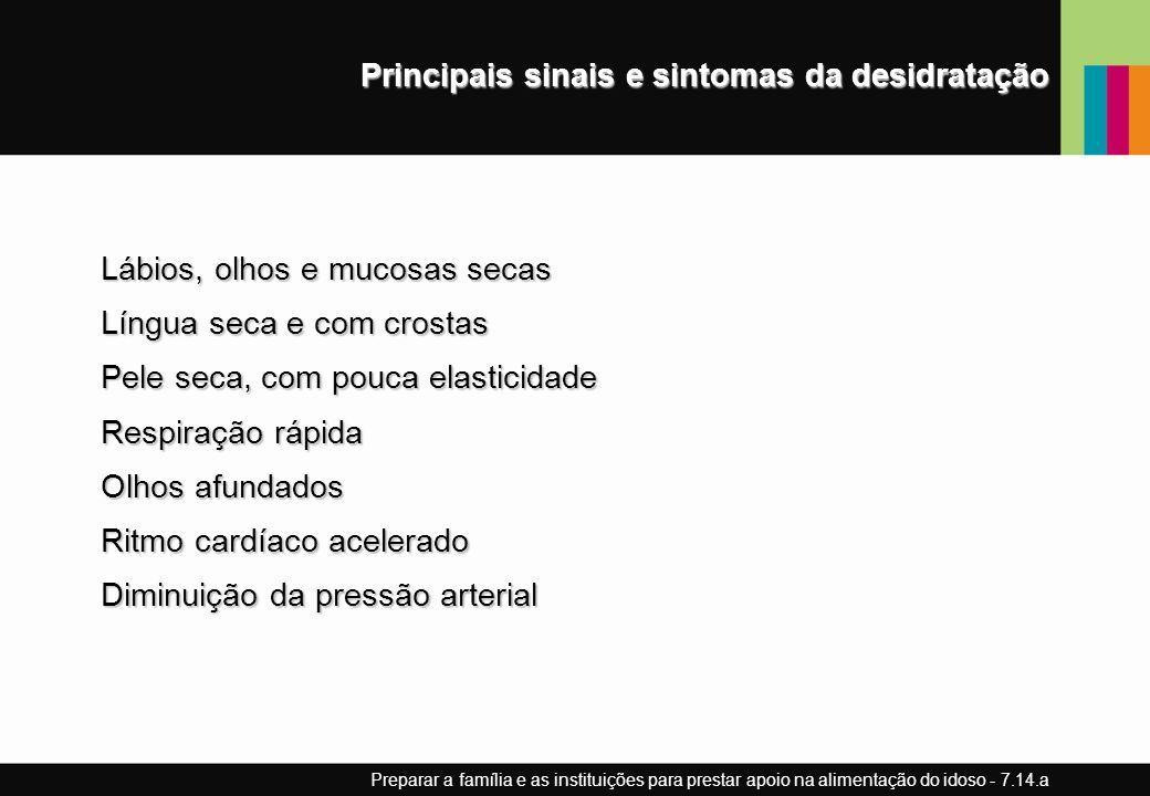 Principais sinais e sintomas da desidratação