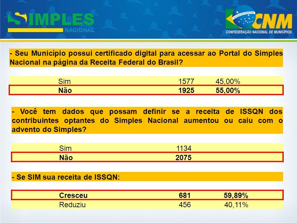 - Seu Município possui certificado digital para acessar ao Portal do Simples Nacional na página da Receita Federal do Brasil
