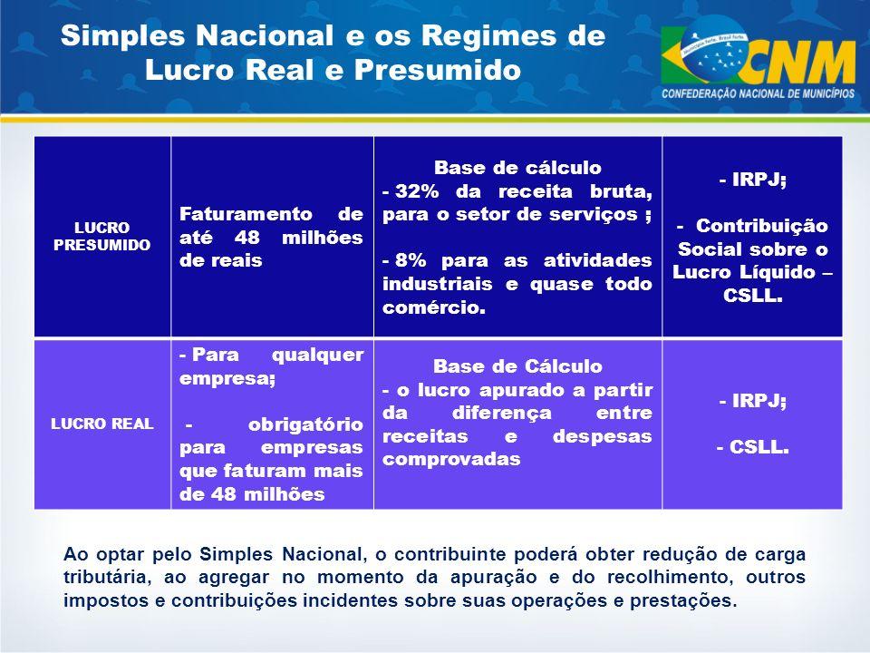 Simples Nacional e os Regimes de Lucro Real e Presumido