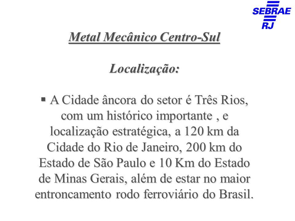 Metal Mecânico Centro-Sul