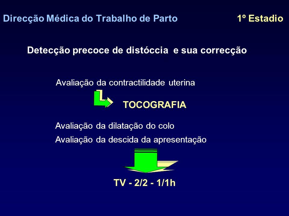 Direcção Médica do Trabalho de Parto 1º Estadio