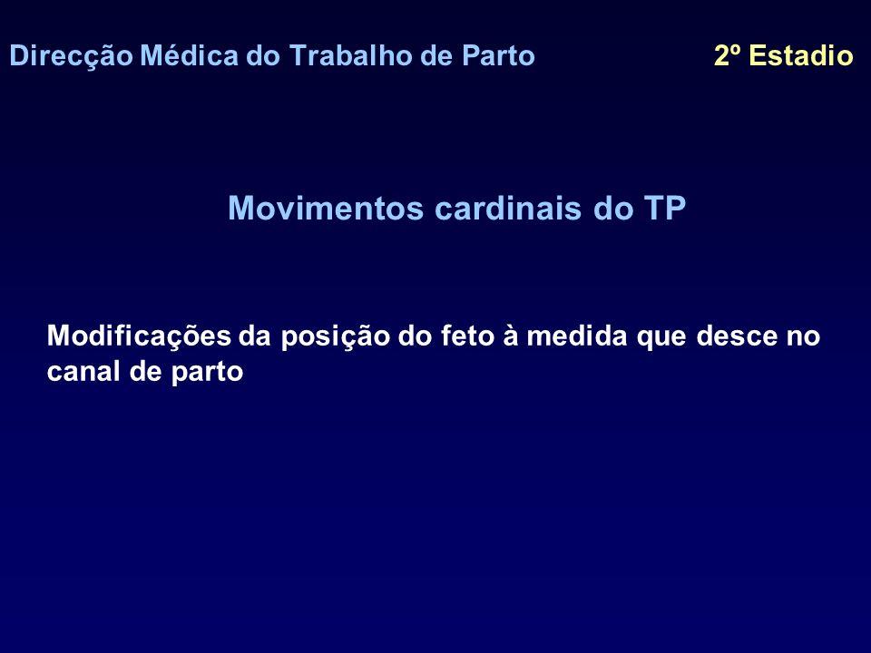 Direcção Médica do Trabalho de Parto 2º Estadio