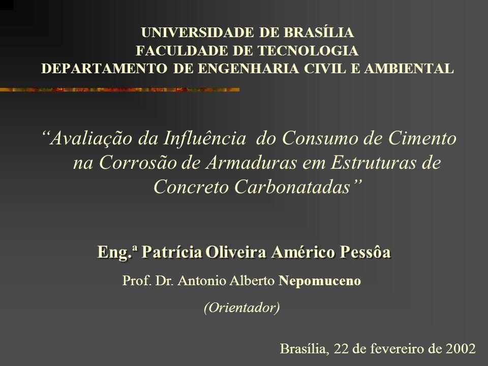 Eng.ª Patrícia Oliveira Américo Pessôa