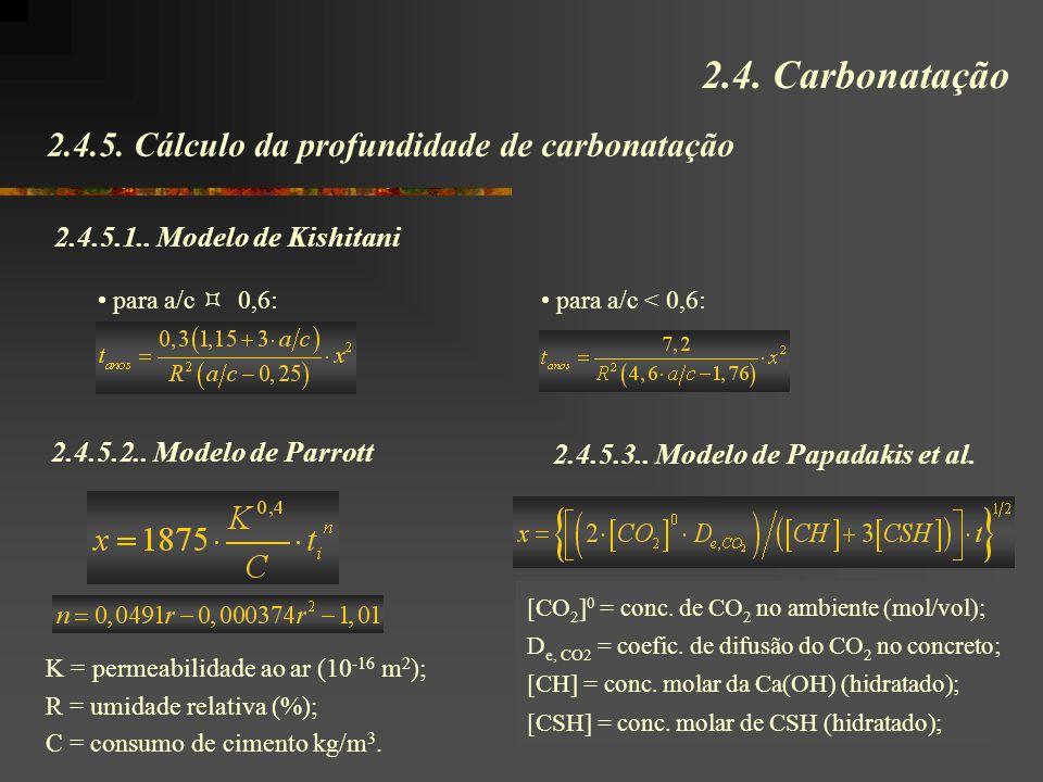 2.4.5. Cálculo da profundidade de carbonatação