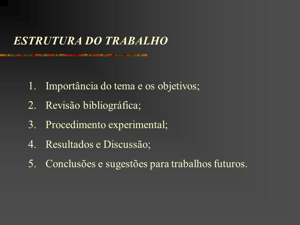 ESTRUTURA DO TRABALHO Importância do tema e os objetivos;