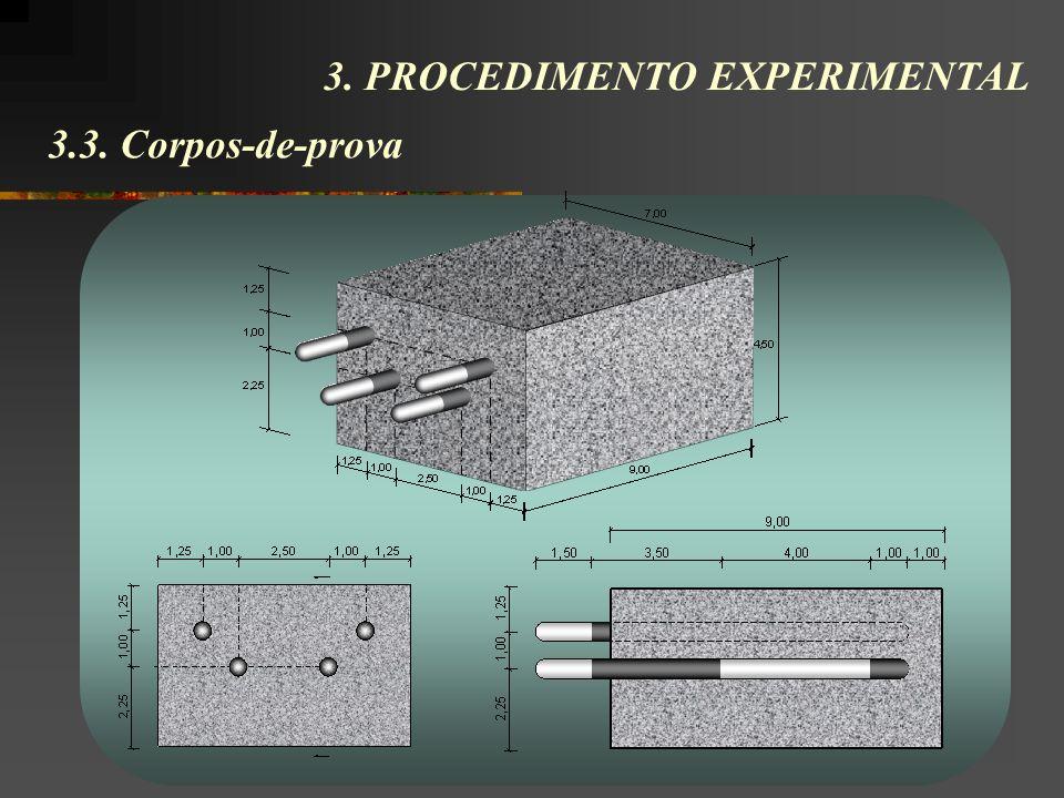 3. PROCEDIMENTO EXPERIMENTAL