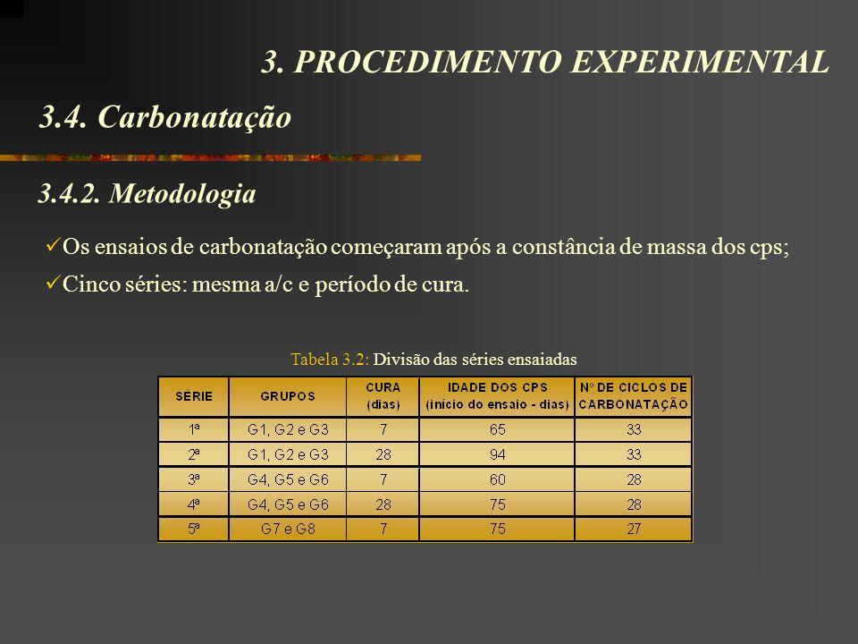 Tabela 3.2: Divisão das séries ensaiadas