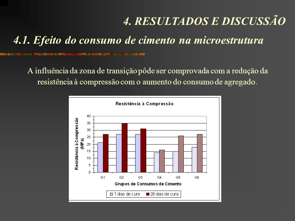 4.1. Efeito do consumo de cimento na microestrutura