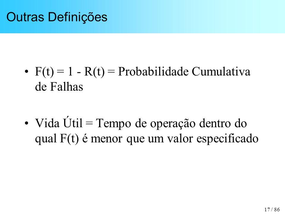Outras Definições F(t) = 1 - R(t) = Probabilidade Cumulativa de Falhas.