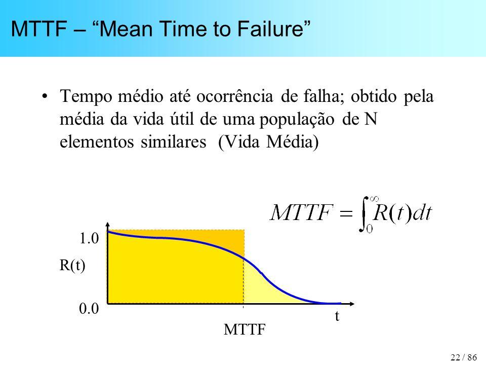 MTTF – Mean Time to Failure