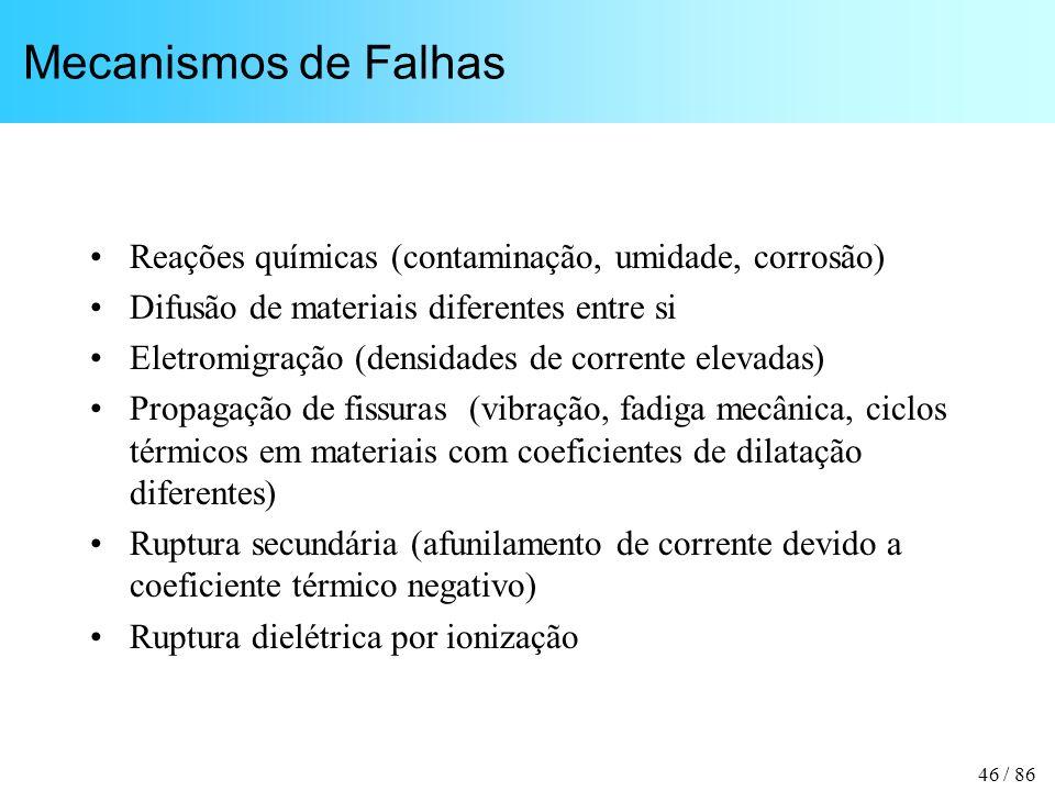 Mecanismos de Falhas Reações químicas (contaminação, umidade, corrosão) Difusão de materiais diferentes entre si.