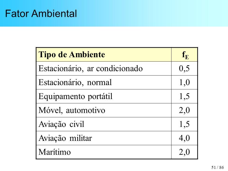Fator Ambiental Tipo de Ambiente fE Estacionário, ar condicionado 0,5