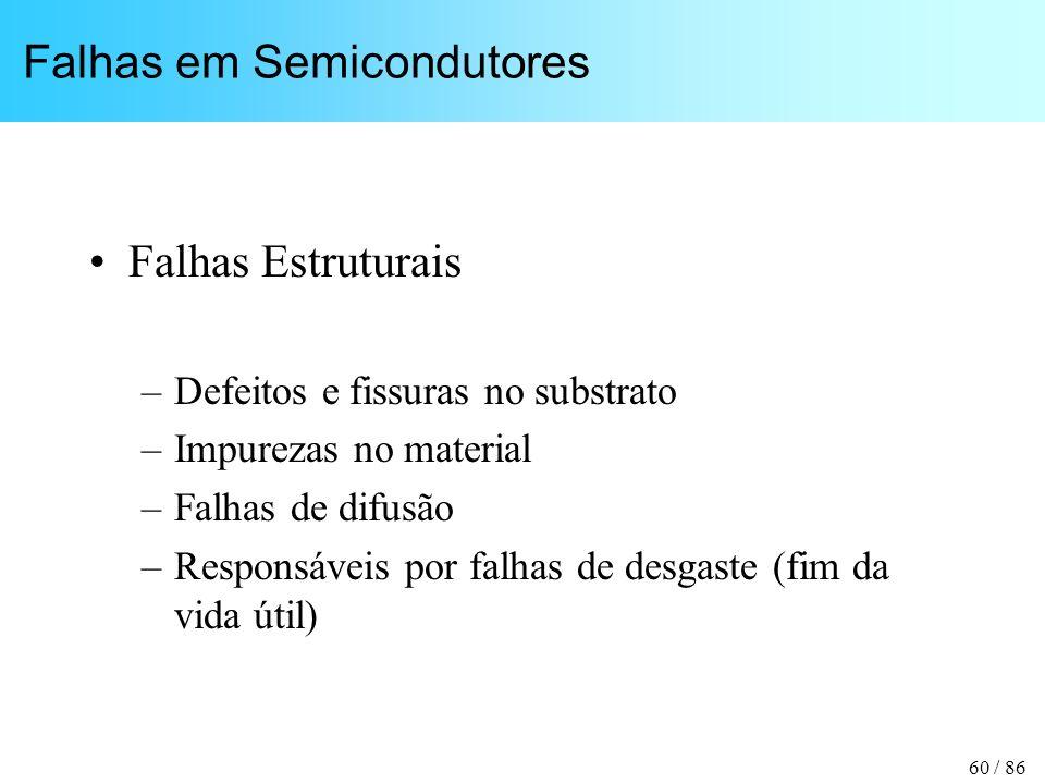 Falhas em Semicondutores