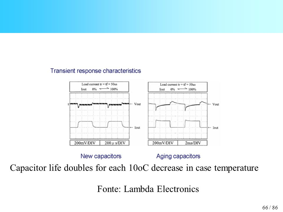 Capacitor life doubles for each 10oC decrease in case temperature