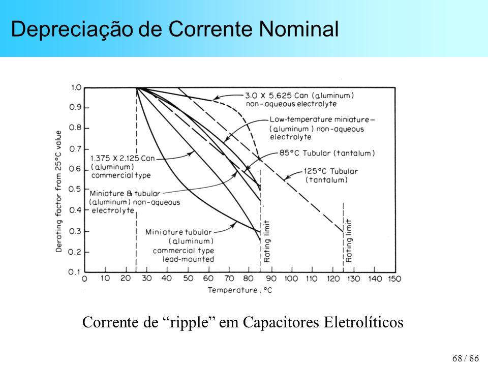 Depreciação de Corrente Nominal