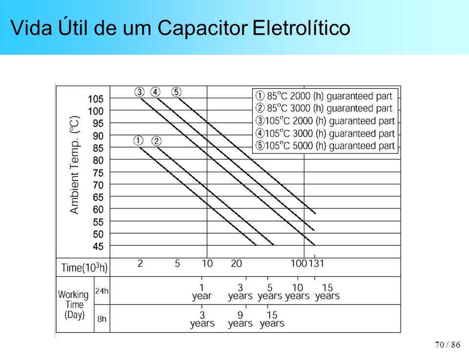 Vida Útil de um Capacitor Eletrolítico