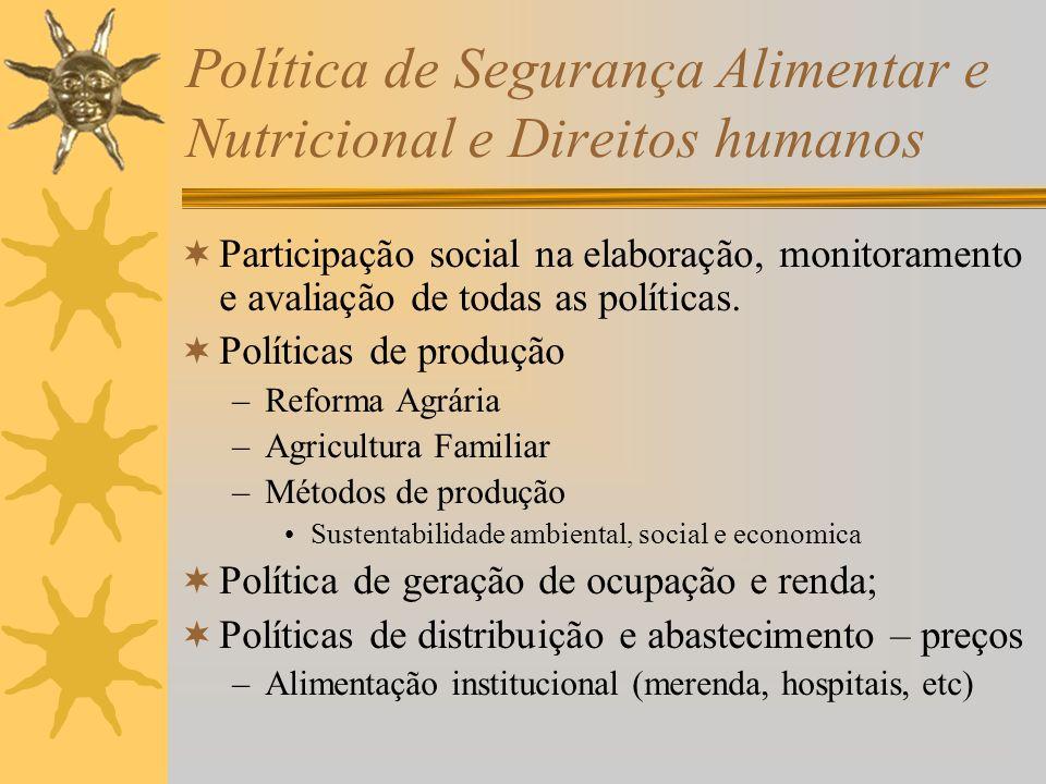 Política de Segurança Alimentar e Nutricional e Direitos humanos