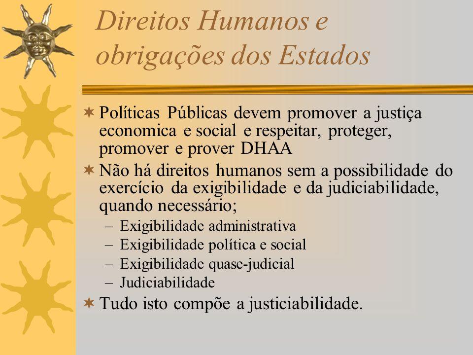 Direitos Humanos e obrigações dos Estados