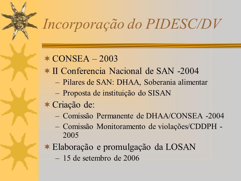 Incorporação do PIDESC/DV