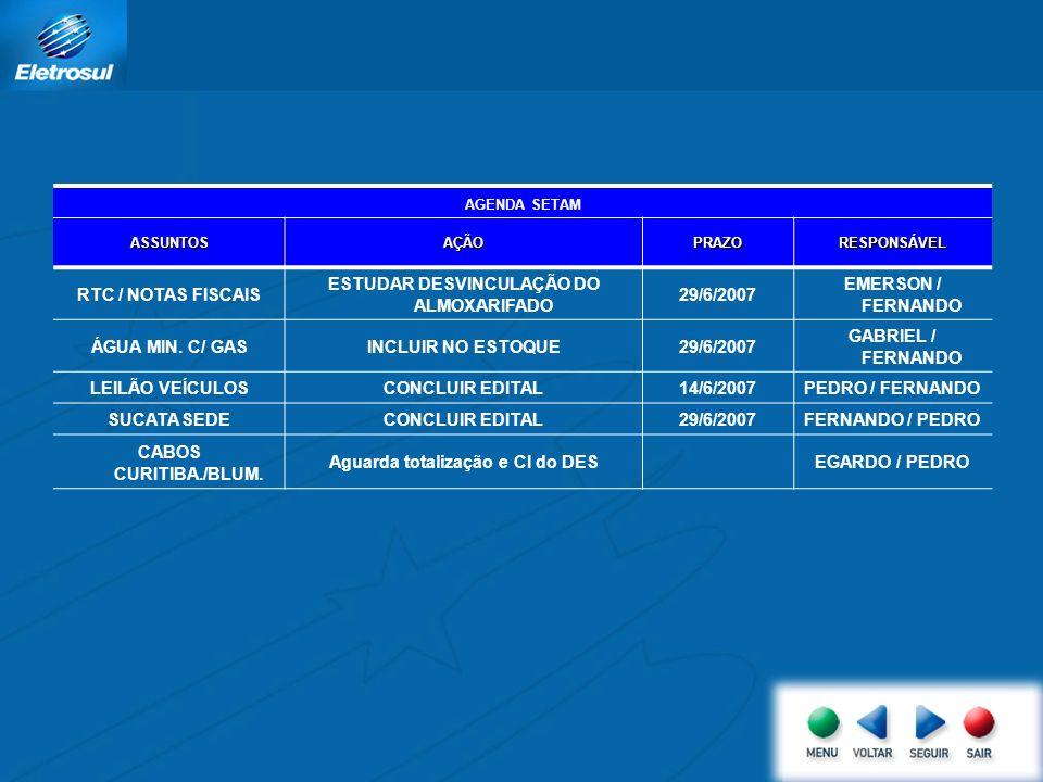 ESTUDAR DESVINCULAÇÃO DO ALMOXARIFADO Aguarda totalização e CI do DES