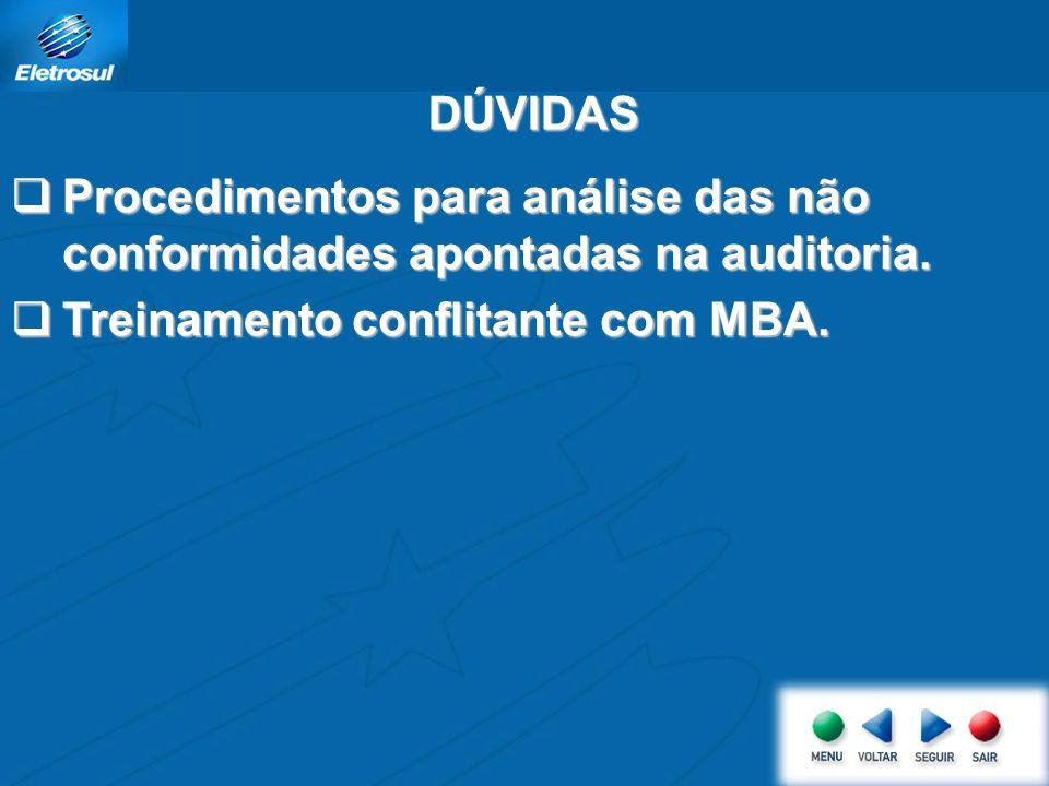 DÚVIDAS Procedimentos para análise das não conformidades apontadas na auditoria.