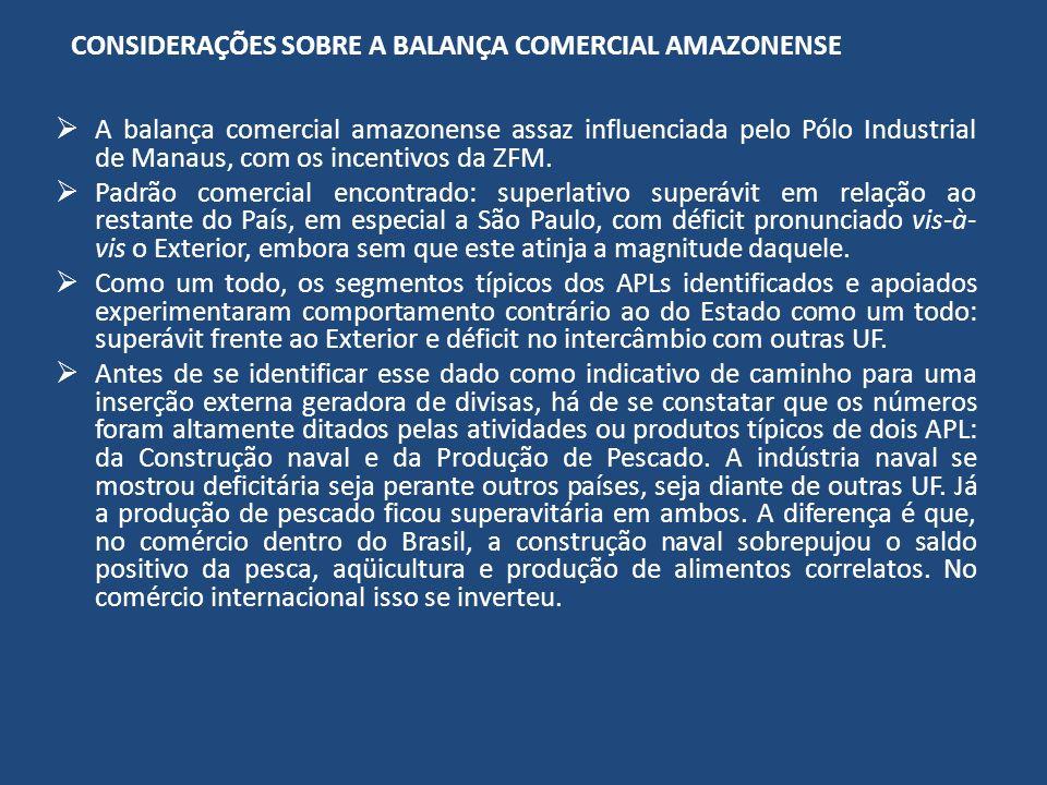 CONSIDERAÇÕES SOBRE A BALANÇA COMERCIAL AMAZONENSE