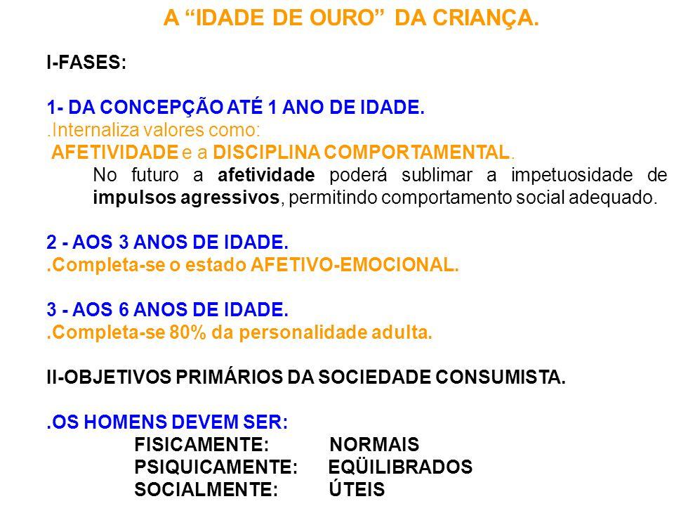1- DA CONCEPÇÃO ATÉ 1 ANO DE IDADE. .Internaliza valores como: