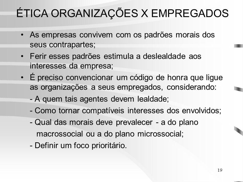 ÉTICA ORGANIZAÇÕES X EMPREGADOS
